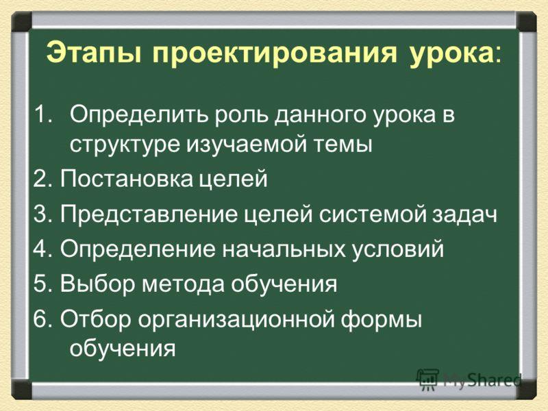 Этапы проектирования урока: 1.Определить роль данного урока в структуре изучаемой темы 2. Постановка целей 3. Представление целей системой задач 4. Определение начальных условий 5. Выбор метода обучения 6. Отбор организационной формы обучения