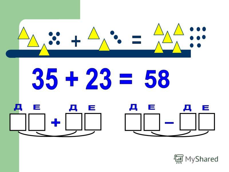 Сложение и вычитание двузначных чисел.