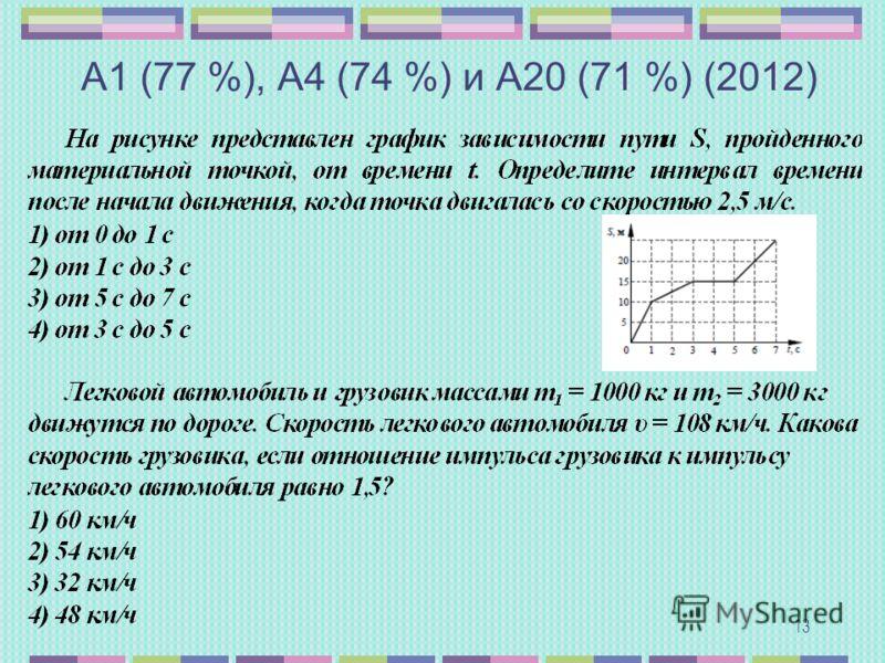 А1 (77 %), А4 (74 %) и А20 (71 %) (2012) 13