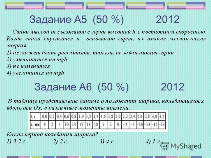 Задание А5 (50 %)2012 16 Задание А6 (50 %)2012