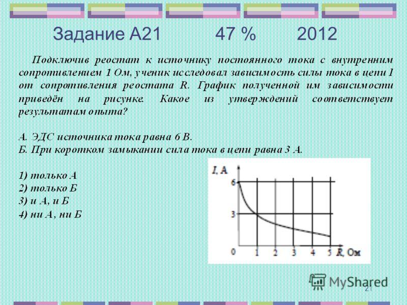 Задание А21 47 % 2012 21