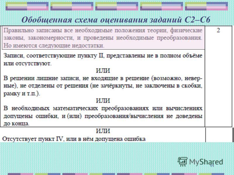 44 Обобщенная схема оценивания заданий С2–С6