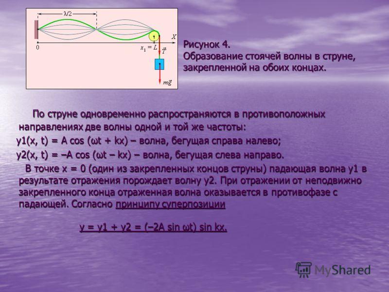 По струне одновременно распространяются в противоположных направлениях две волны одной и той же частоты: По струне одновременно распространяются в противоположных направлениях две волны одной и той же частоты: y1(x, t) = A cos (ωt + kx) – волна, бегу