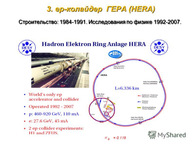 3. ер-колайдер ГЕРА (HERA) 3. ер-колайдер ГЕРА (HERA) Строительство: 1984-1991. Исследования по физике 1992-2007. Строительство: 1984-1991. Исследования по физике 1992-2007.