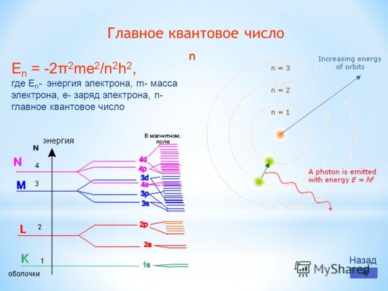 Главное квантовое число n E n = -2π 2 me 2 /n 2 h 2, где E n - энергия электрона, m- масса электрона, e- заряд электрона, n- главное квантовое число Назад
