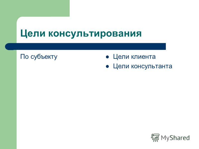 Цели консультирования По субъекту Цели клиента Цели консультанта