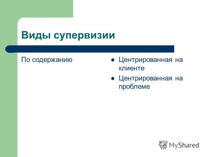 Виды супервизии По содержанию Центрированная на клиенте Центрированная на проблеме
