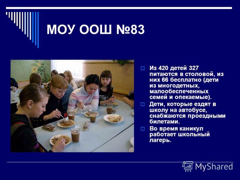 МОУ ООШ 83 Из 420 детей 327 питаются в столовой, из них 66 бесплатно (дети из многодетных, малообеспеченных семей и опекаемые). Дети, которые ездят в школу на автобусе, снабжаются проездными билетами. Во время каникул работает школьный лагерь.