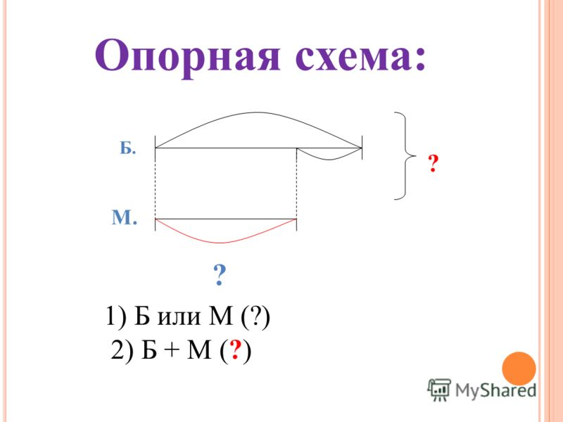 Б. М. ? ? Опорная схема: 1) Б или М (?) 2) Б + М (?)