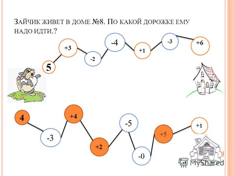 З АЙЧИК ЖИВЕТ В ДОМЕ 8. П О КАКОЙ ДОРОЖКЕ ЕМУ НАДО ИДТИ.? 5 +3 -2 -4 +1 -3 +6 4 -3 +4 +2 -5 -0 +5 +1