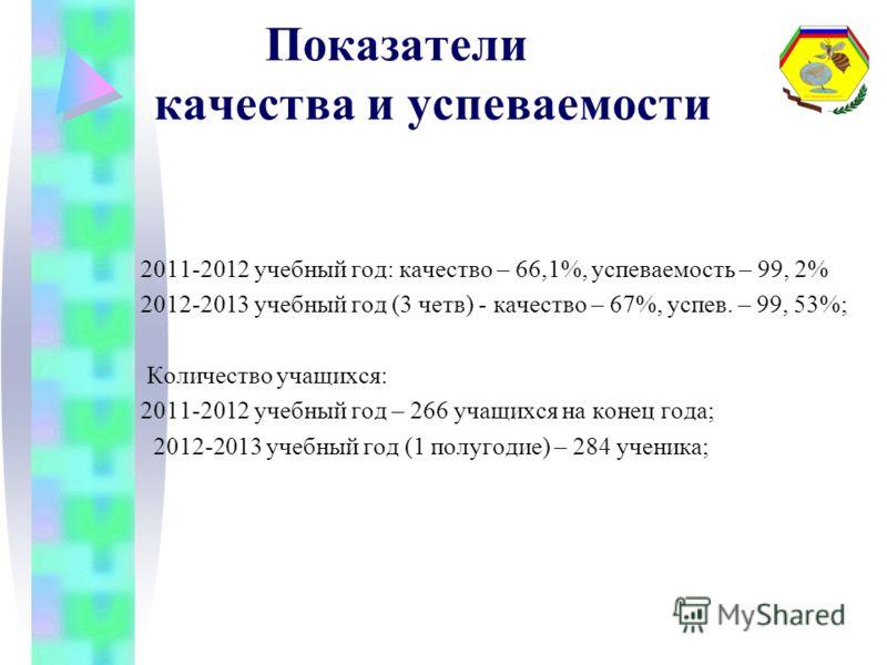 Показатели качества и успеваемости 2011-2012 учебный год: качество – 66,1%, успеваемость – 99, 2% 2012-2013 учебный год (3 четв) - качество – 67%, успев. – 99, 53%; Количество учащихся: 2011-2012 учебный год – 266 учащихся на конец года; 2012-2013 уч
