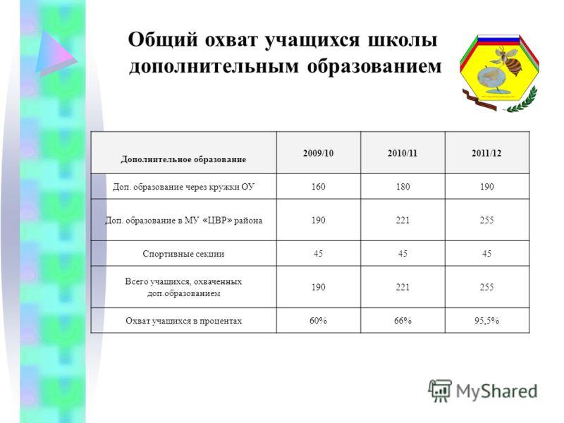 Детская инфекционная больница ульяновск на белинского телефон