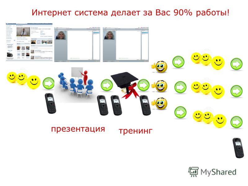 Интернет система делает за Вас 90% работы! презентация тренинг