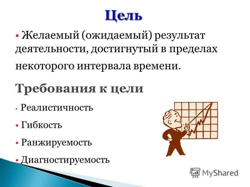 ПРОЕКТ Предметная область: Идея Миссия Цели; Задачи; Работы; Основные результаты; Масштабы; Сложность; Допустимые сроки Идеи реализации Активные участники Мотивации участников Пассивные участники