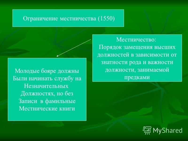 Военная реформа Создание стрелецкого войска (1550) Введение Уложения о службе (1556) Попытка формирования «Избранной тысячи»