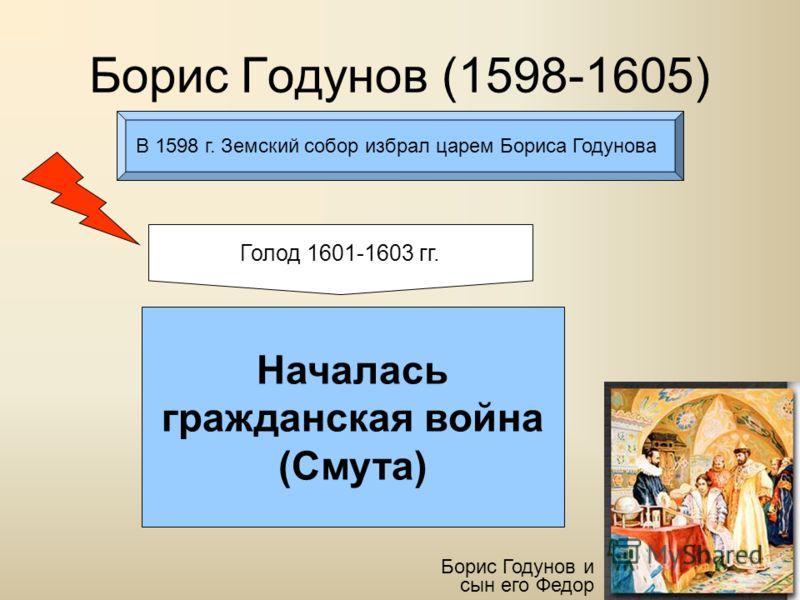 Борис Годунов (1598-1605) Борис Годунов и сын его Федор В 1598 г. Земский собор избрал царем Бориса Годунова Голод 1601-1603 гг. Сотни тысяч людей погибли Тысячи крестьян бежали на юг Начались восстания (восстание Хлопка в 1603 г.) Обострились социал