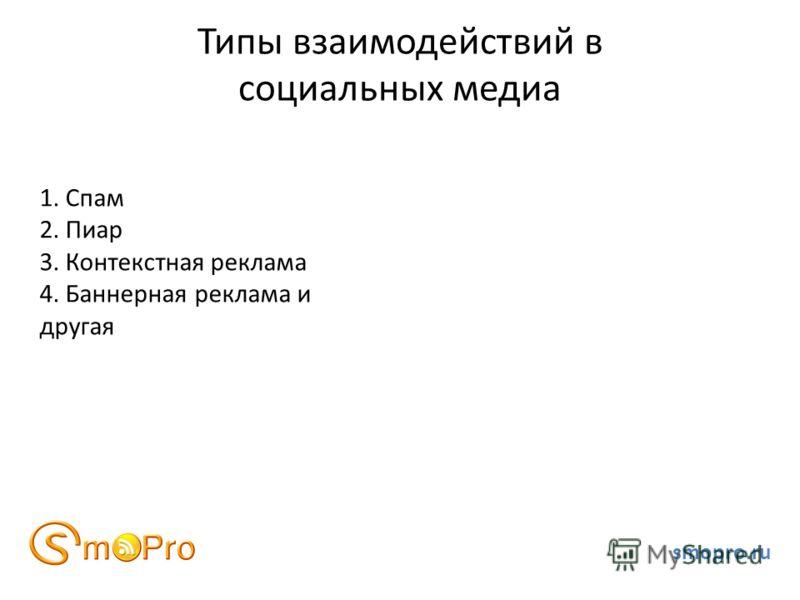 smopro.ru Типы взаимодействий в социальных медиа 1. Спам 2. Пиар 3. Контекстная реклама 4. Баннерная реклама и другая