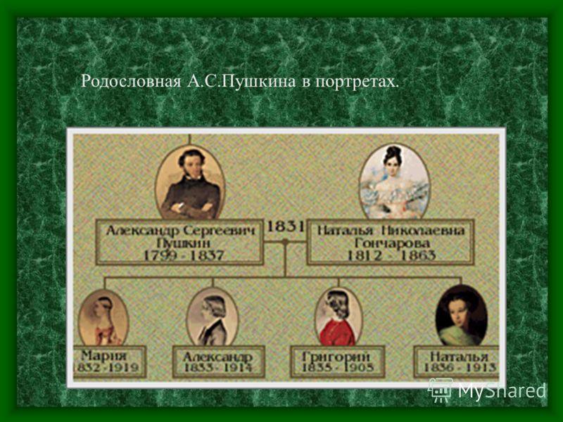 Родословная А.С.Пушкина в портретах.