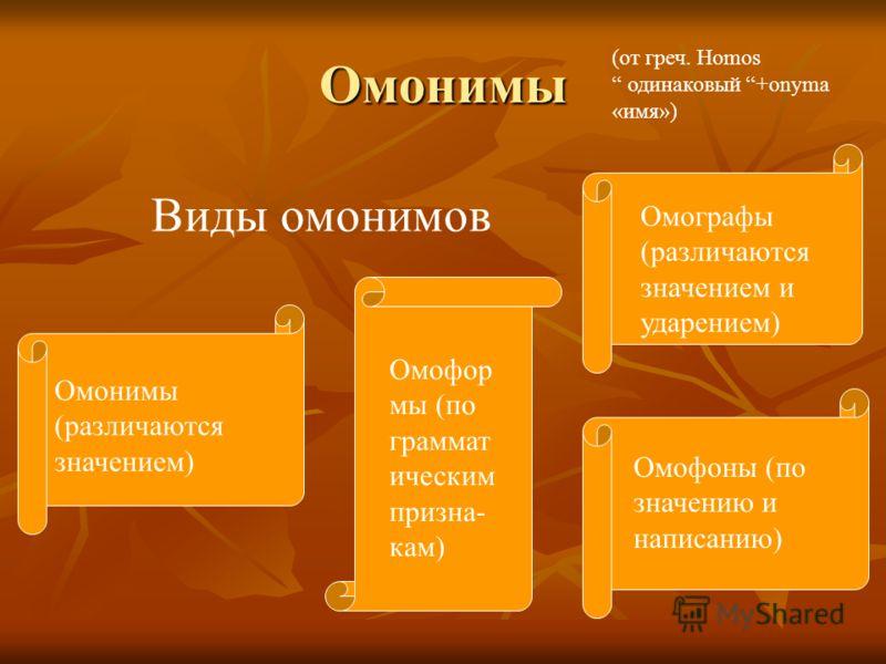 Поэтические тропы: Тропы( от греч. tropos «образ, поворот, оборот») Метафора Метафора Олицетворение Олицетворение Эпитет Эпитет Сравнение Сравнение