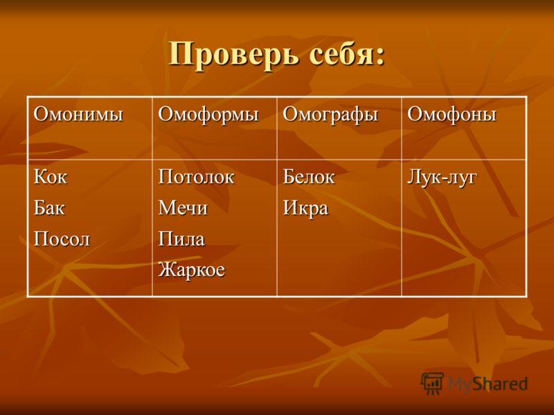 Заполните таблицу: ОмонимыОмоформыОмографыОмофоны Кок, потолок, белок, пироги, жаркое, пила, посол, бак, икра, лук, мечи.