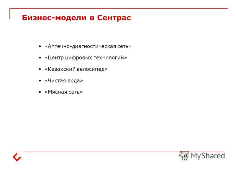 Бизнес-модели в Сентрас «Аптечно-диагностическая сеть» «Центр цифровых технологий» «Казахский велосипед» «Чистая вода» «Мясная сеть»