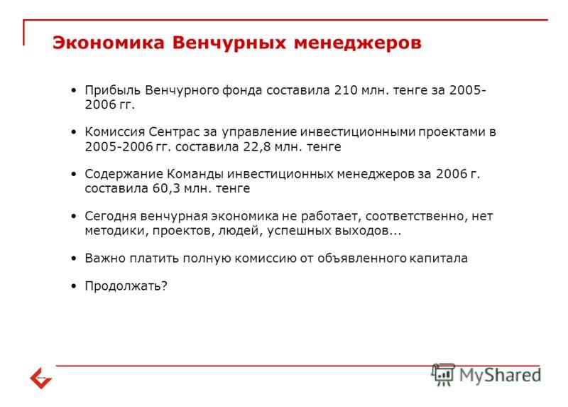 Экономика Венчурных менеджеров Прибыль Венчурного фонда составила 210 млн. тенге за 2005- 2006 гг. Комиссия Сентрас за управление инвестиционными проектами в 2005-2006 гг. составила 22,8 млн. тенге Содержание Команды инвестиционных менеджеров за 2006