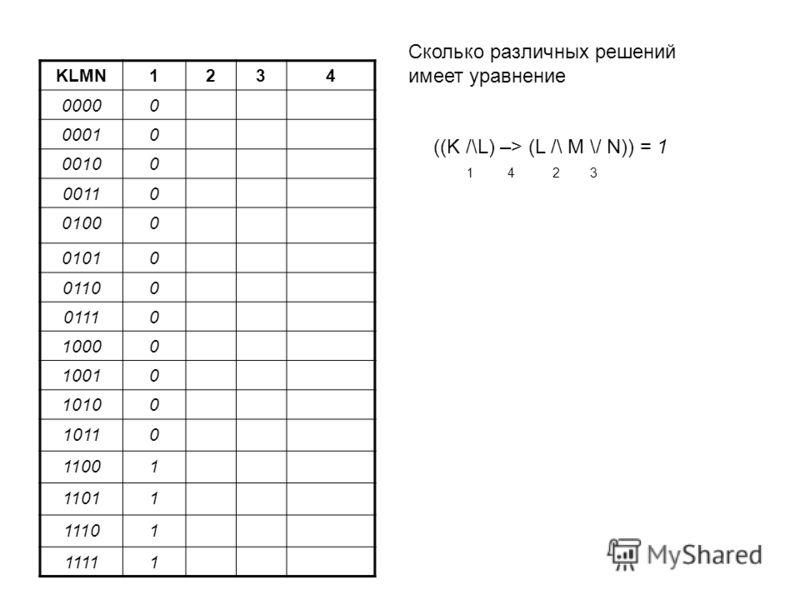 KLMN1234 00000 00010 00100 00110 01000 01010 01100 01110 10000 10010 10100 10110 11001 11011 11101 11111 ((K /\L) –> (L /\ M \/ N)) = 1 1 4 2 3 Сколько различных решений имеет уравнение