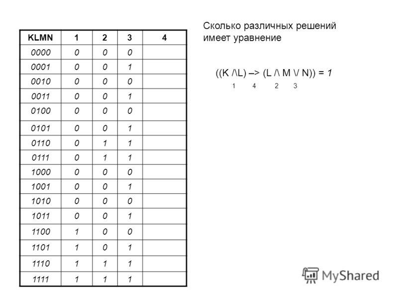 KLMN1234 0000000 0001001 0010000 0011001 0100000 0101001 0110011 0111011 1000000 1001001 1010000 1011001 1100100 1101101 1110111 1111111 ((K /\L) –> (L /\ M \/ N)) = 1 1 4 2 3 Сколько различных решений имеет уравнение