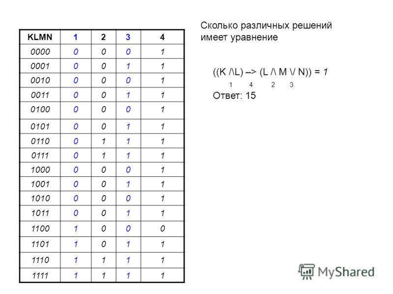KLMN1234 00000001 00010011 00100001 00110011 01000001 01010011 01100111 01110111 10000001 10010011 10100001 10110011 11001000 11011011 11101111 11111111 ((K /\L) –> (L /\ M \/ N)) = 1 1 4 2 3 Ответ: 15 Сколько различных решений имеет уравнение