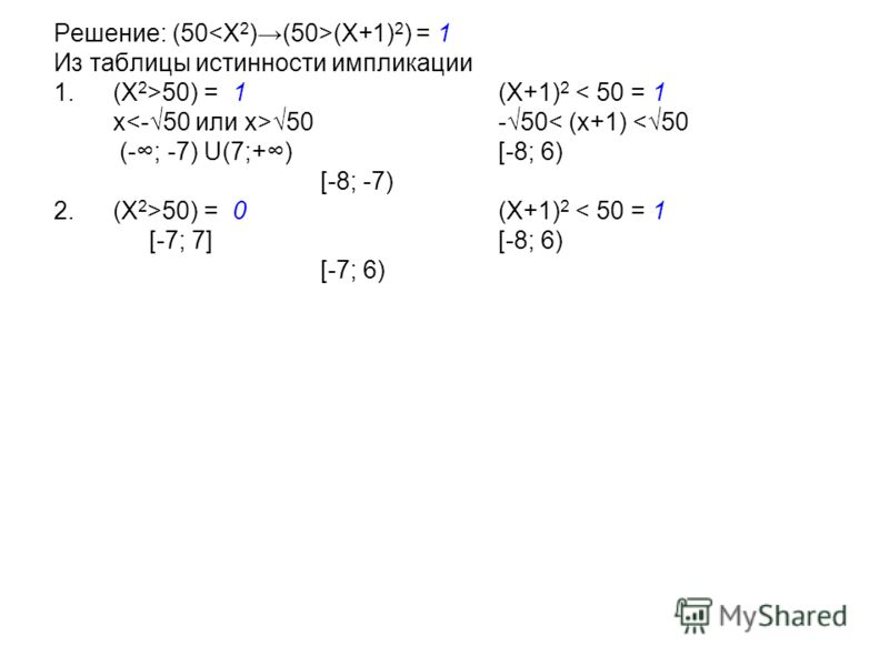 Решение: (50 (X+1) 2 ) = 1 Из таблицы истинности импликации 1.(X 2 >50) = 1 (X+1) 2 < 50 = 1 x 50 -50< (x+1) 50) = 0 (X+1) 2 < 50 = 1 [-7; 7] [-8; 6) [-7; 6)