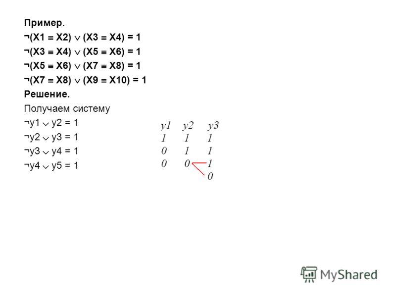 Пример. ¬(X1 X2) (X3 X4) = 1 ¬(X3 X4) (X5 X6) = 1 ¬(X5 X6) (X7 X8) = 1 ¬(X7 X8) (X9 X10) = 1 Решение. Получаем систему ¬y1 y2 = 1 ¬y2 y3 = 1 ¬y3 y4 = 1 ¬y4 y5 = 1