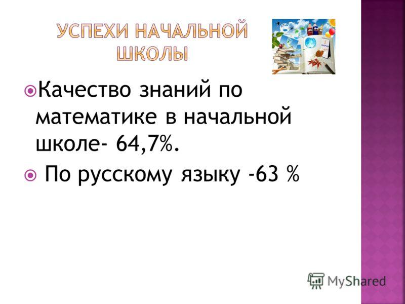 Качество знаний по математике в начальной школе- 64,7%. По русскому языку -63 %