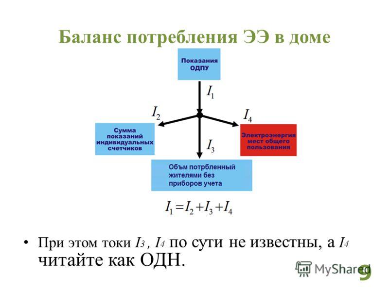 9 Баланс потребления ЭЭ в доме При этом токи I 3, I 4 по сути не известны, а I 4 читайте как ОДН.