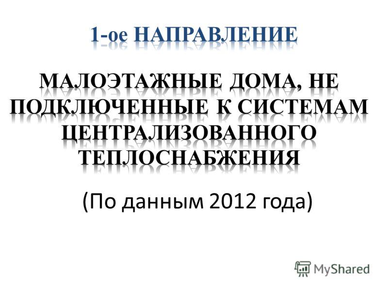 (По данным 2012 года)