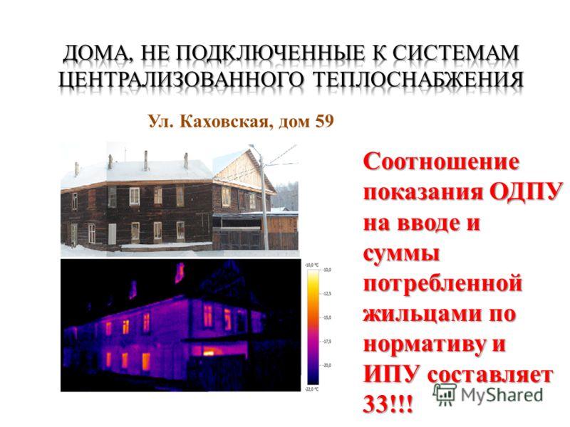 Ул. Каховская, дом 59 Соотношение показания ОДПУ на вводе и суммы потребленной жильцами по нормативу и ИПУ составляет 33!!!