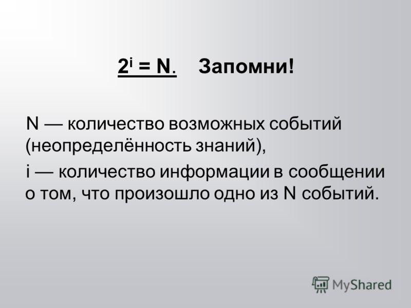 2 i = N. Запомни! N количество возможных событий (неопределённость знаний), i количество информации в сообщении о том, что произошло одно из N событий.