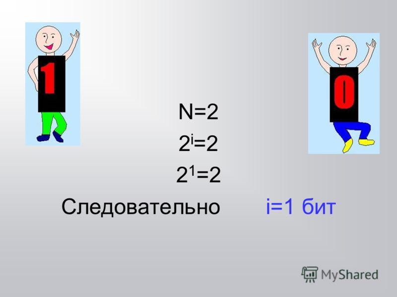 N=2 2 i =2 2 1 =2 Следовательно i=1 бит