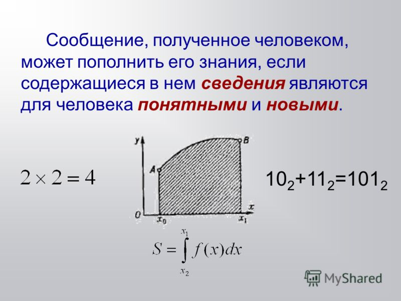 Сообщение, полученное человеком, может пополнить его знания, если содержащиеся в нем сведения являются для человека понятными и новыми. 10 2 +11 2 =101 2