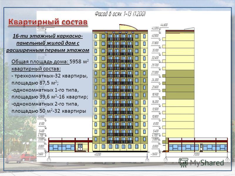 16-ти этажный каркасно- панельный жилой дом с расширенным первым этажом Общая площадь дома: 5958 м 2 квартирный состав: - трехкомнатных-32 квартиры, площадью 87,5 м 2 ; -однокомнатных 1-го типа, площадью 39,6 м 2 -16 квартир; -однокомнатных 2-го типа