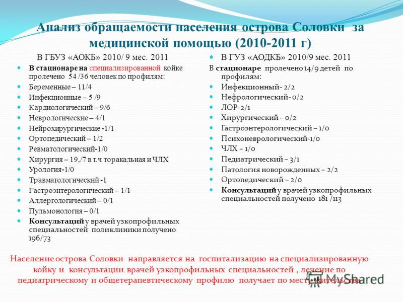 Анализ обращаемости населения острова Соловки за медицинской помощью (2010-2011 г) В ГБУЗ «АОКБ» 2010/ 9 мес. 2011 В стационаре на специализированной койке пролечено 54 /36 человек по профилям: Беременные – 11/4 Инфекционные – 5 /9 Кардиологический –