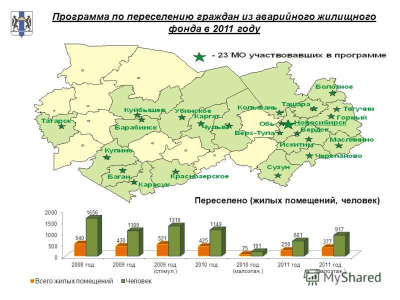 Программа по переселению граждан из аварийного жилищного фонда в 2011 году