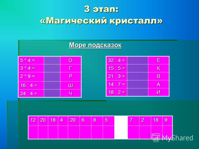 3 этап: «Магический кристалл» 5 * 4 = О 3 * 4 = Г 2 * 9 = Р 16 : 4 = Ш 24 : 4 = Ч 32 : 4 = Е 15 : 5 = К 21 : 3 = В 14 : 7 = А 18 : 2 = И Море подсказок 12201842068572189
