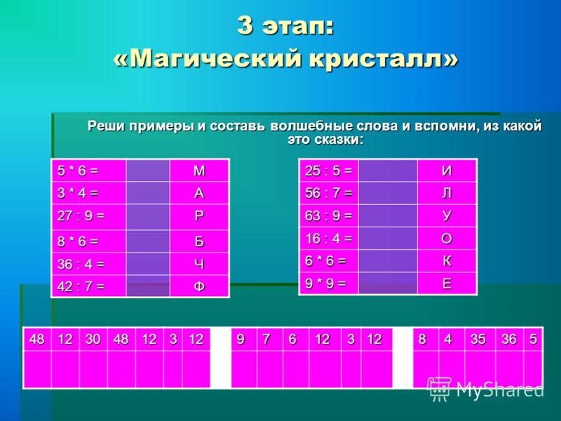 3 этап: «Магический кристалл» 5 * 6 = М 3 * 4 = А 27 : 9 = Р 8 * 6 = Б 36 : 4 = Ч 42 : 7 = Ф 25 : 5 = И 56 : 7 = Л 63 : 9 = У 16 : 4 = О 6 * 6 = К 9 * 9 = Е Реши примеры и составь волшебные слова и вспомни, из какой это сказки: 4812304812312976123128