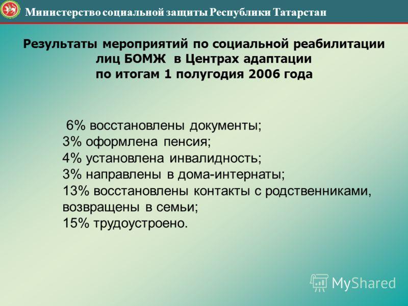 Министерство социальной защиты Республики Татарстан Результаты мероприятий по социальной реабилитации лиц БОМЖ в Центрах адаптации по итогам 1 полугодия 2006 года 6% восстановлены документы; 3% оформлена пенсия; 4% установлена инвалидность; 3% направ