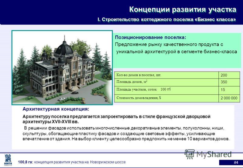100,8 га: концепция развития участка на Новорижском шоссе Позиционирование поселка: Предложение рынку качественного продукта с уникальной архитектурой в сегменте бизнес-класса Архитектурная концепция: Архитектуру поселка предлагается запроектировать