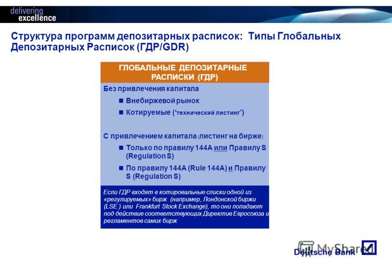 Структура программ депозитарных расписок: Типы Глобальных Депозитарных Расписок (ГДР/GDR) Без привлечения капитала Внебиржевой рынок Котируемые ( технический листинг ) C привлечением капитала ( листинг на бирже ) Только по правилу 144A или Правилу S