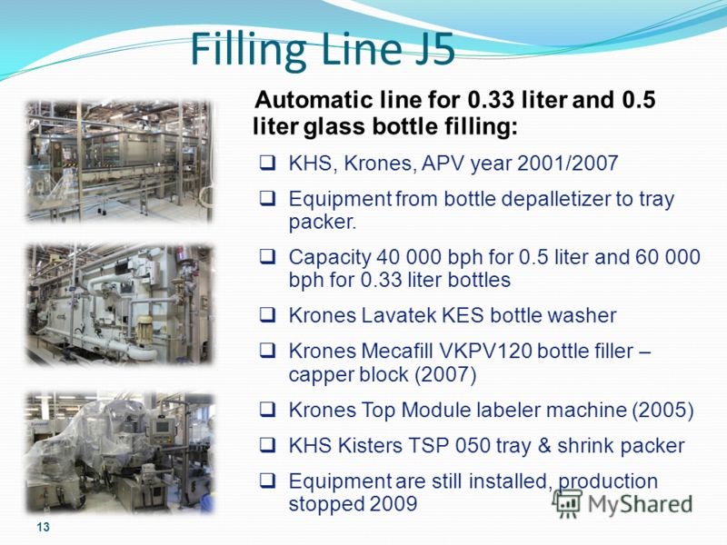 Filling Line J5 13 Automatic line for 0.33 liter and 0.5 liter glass bottle filling: KHS, Krones, APV year 2001/2007 Equipment from bottle depalletizer to tray packer. Capacity 40 000 bph for 0.5 liter and 60 000 bph for 0.33 liter bottles Krones Lav