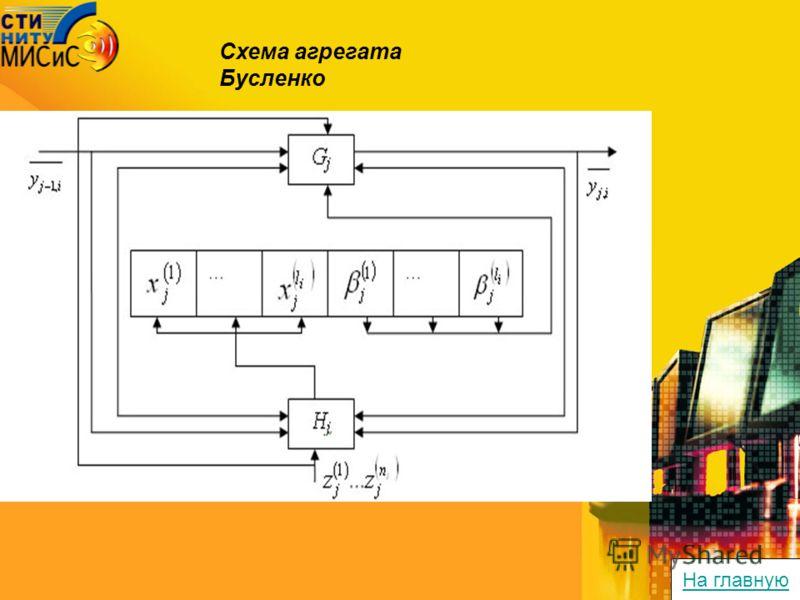 Схема агрегата Бусленко На главную