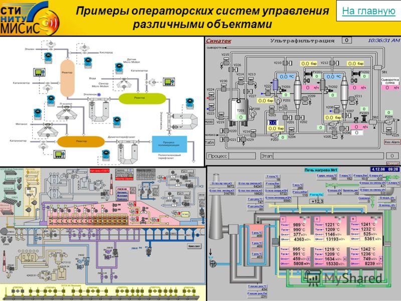 Примеры операторских систем управления различными объектами На главную