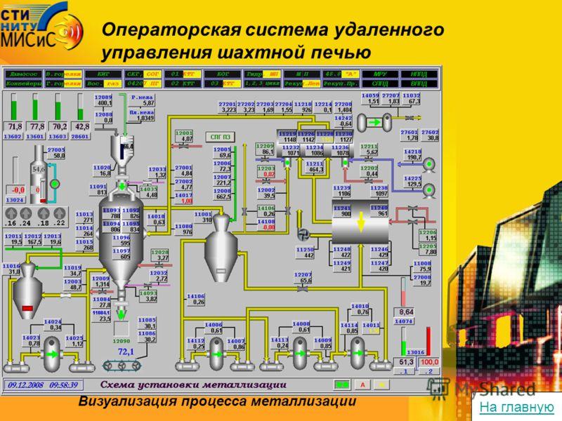 Операторская система удаленного управления шахтной печью Визуализация процесса металлизации На главную